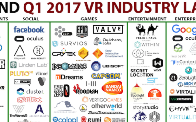 The 2017 Virtual Reality Industry Landscape